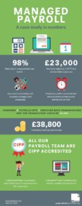 Payroll case study in numbers